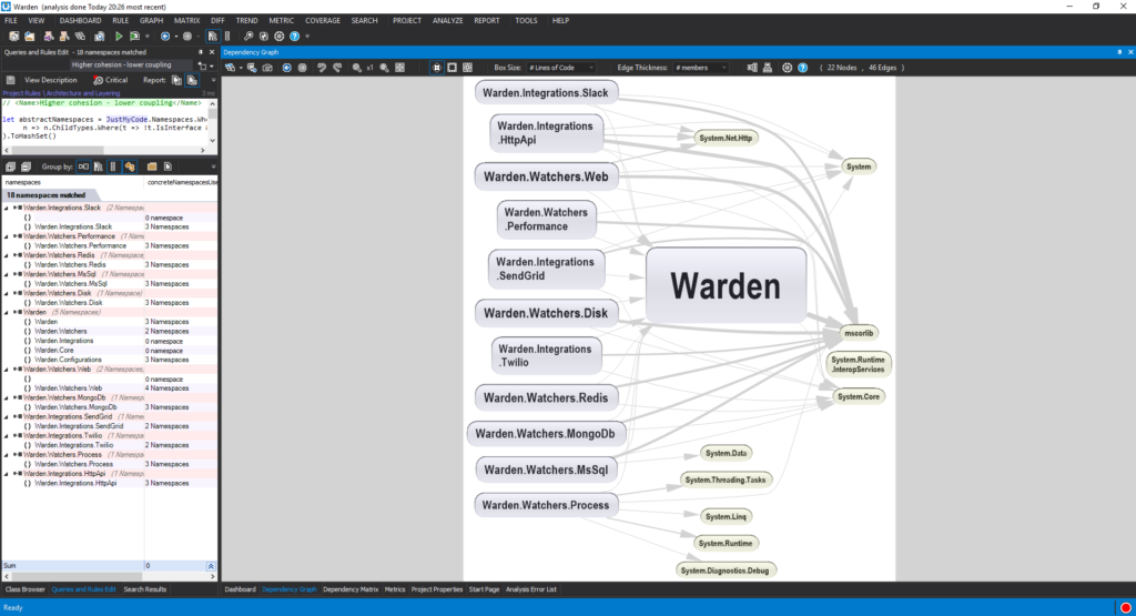 NDepend dependency graph
